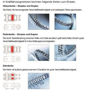 Steuerketten_Unterschiede_Copyright febi bilstein