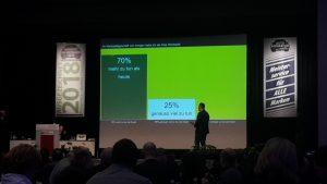 70 % der Werkstattinhaber erwarten 2018 bessere Geschäfte.